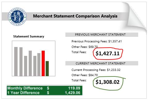 Merchant Statement Comparison Analysis Example